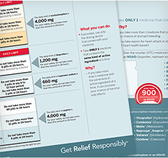 Adult Pain Reliever Dosing Charts
