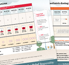 Pediatric Pain Reliever Dosing Charts